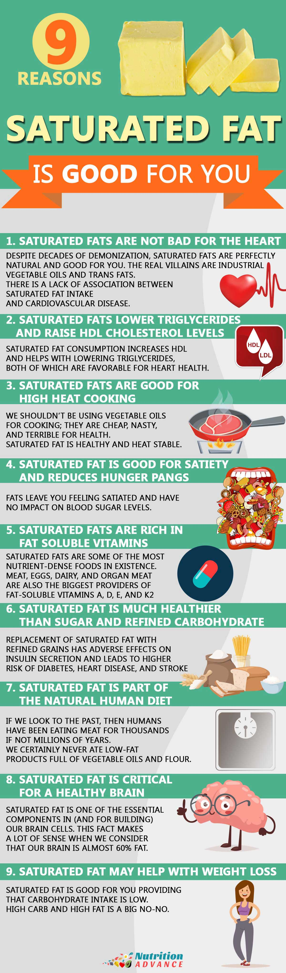 Infographic - 9 reasons saturated fat is good for you.