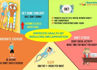 5-Step Plan to Reduce Inflammation With a Healthy and Active Lifestyle