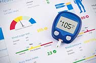 Picture of a Glucometer With a Blood Sugar Reading.
