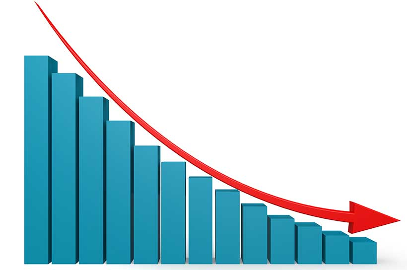 A Bar Chart Showing a Downward Trend.