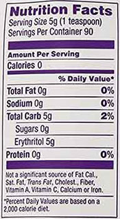 Nutrition Facts Label Showing the Calorie and Carbohydrate Content of Swerve Sweetener.