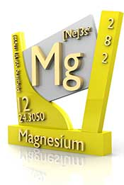 Chemical Structure of Magnesium: Symbol From Periodic Table.