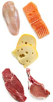 Protein Foods Including Chicken Breast, Salmon, Beef, and Cheese.