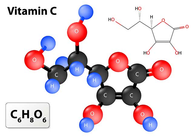 The Structural Diagram For Vitamin C.
