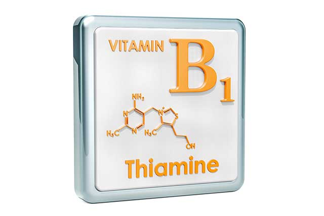 Chemical Formula and Molecular Structure For Vitamin B1 (Thiamin).