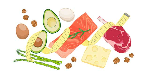 A Drawing Illustration of Very Low Carb Foods.