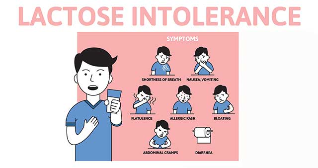 Infographic Showing the Signs and Symptoms of Lactose Intolerance.