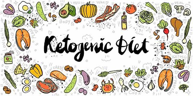 Various Ketogenic Diet Foods.