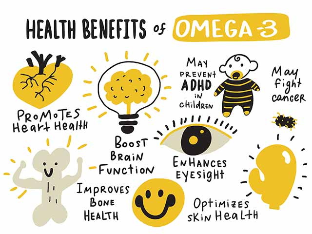 An Infographic Listing Some of the Health Benefits of Omega-3.