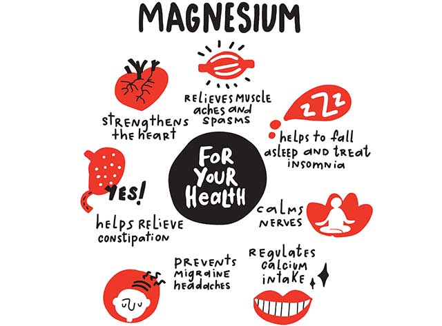 Infographic Showing Some of the Health Benefits of Magnesium.