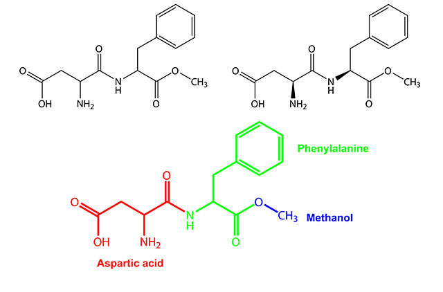 The Molecular Structure of Aspartame.