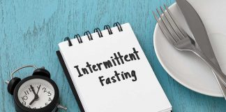 Intermittent Fasting Written On Notepad Next To Empty Plate and Clock.