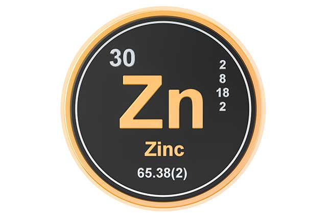 Chemical Element and Abbreviation For Zinc.