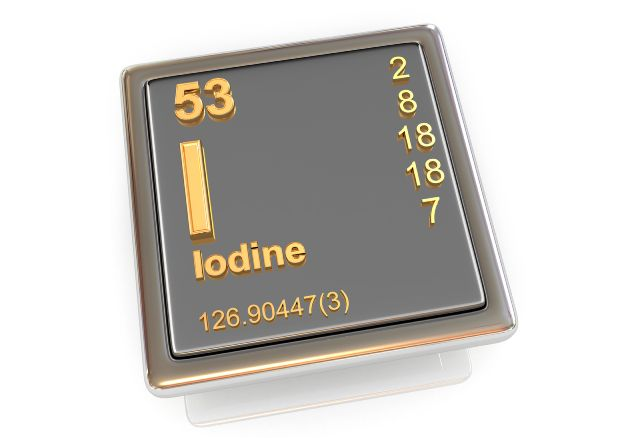 Iodine Element Name and Abbreviation.
